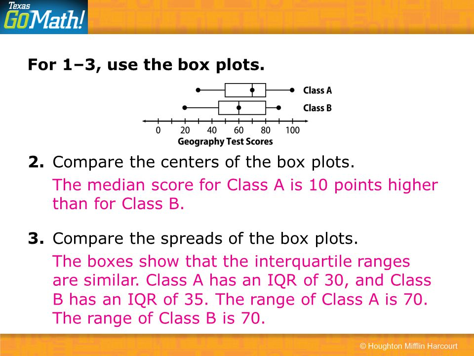 For 1–3, use the box plots. 2. Compare the centers of the box plots. The median score for Class A is 10 points higher than for Class B.