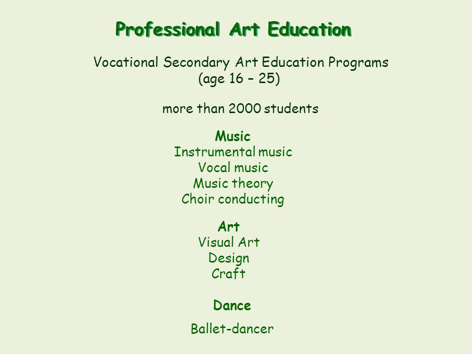 Professional Art Education
