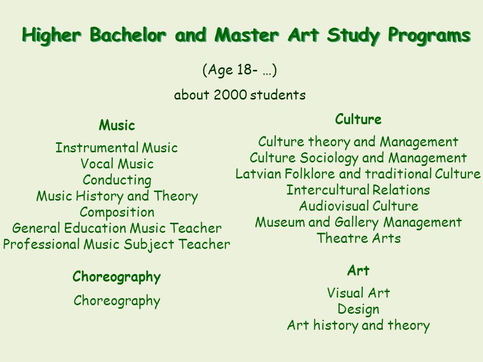 Higher Bachelor and Master Art Study Programs