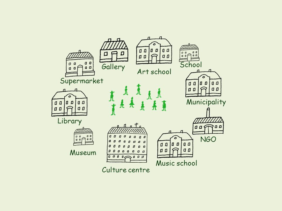 School Gallery Art school Supermarket Municipality Library NGO Museum Music school Culture centre