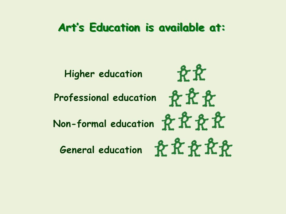 Art's Education is available at: