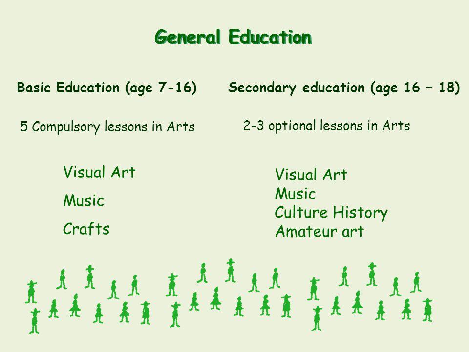 General Education Visual Art Visual Art Music Music Culture History