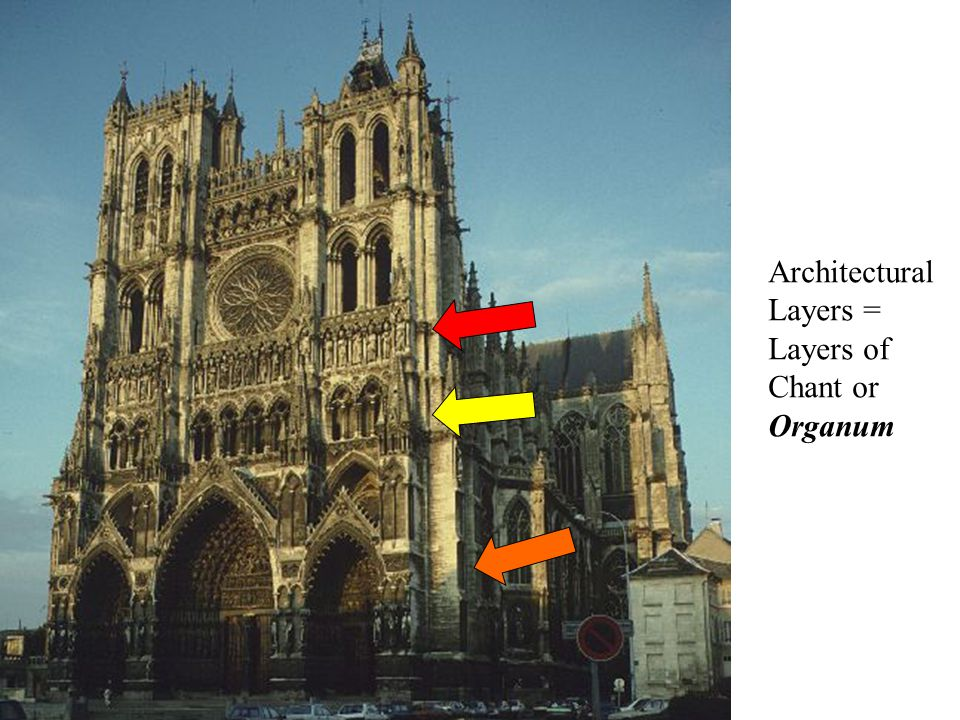 Architectural Layers = Layers of Chant or Organum