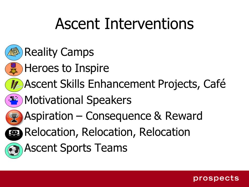 Ascent Interventions Reality Camps Heroes to Inspire