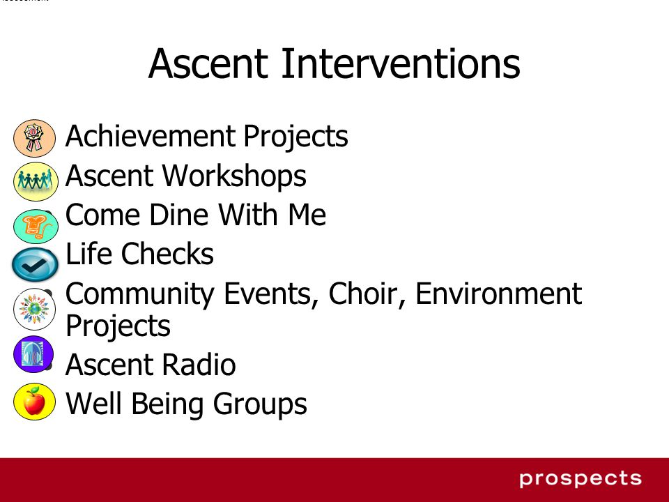 Ascent Interventions Achievement Projects Ascent Workshops