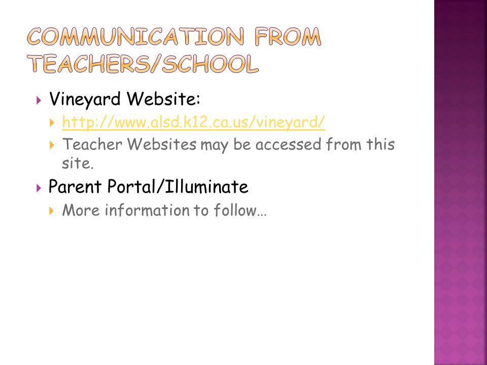 Communication From Teachers/School