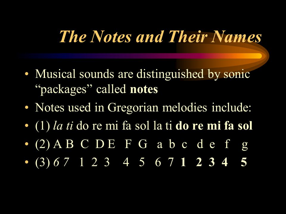 The Notes and Their Names
