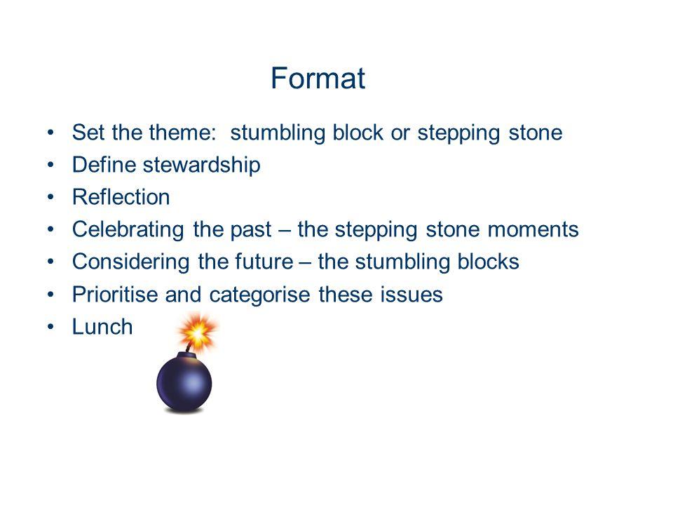 Format Set the theme: stumbling block or stepping stone