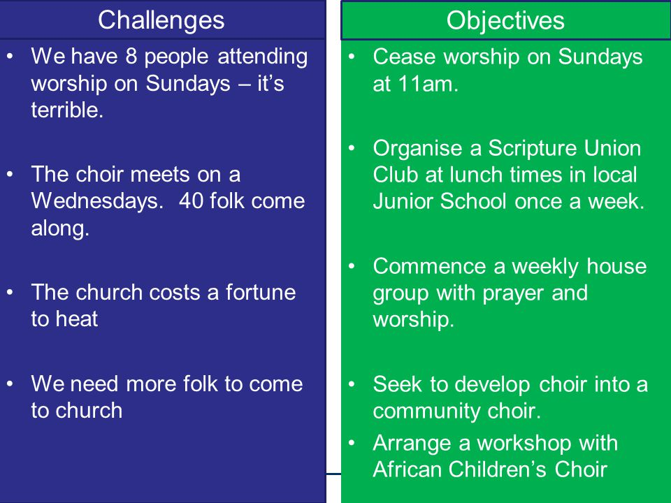 Challenges Objectives
