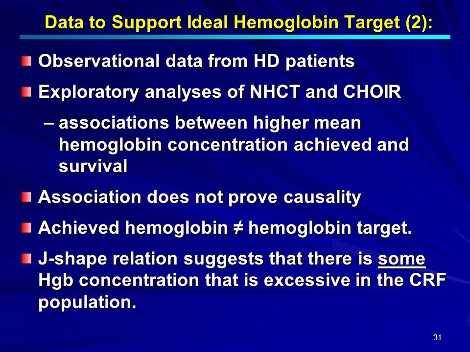 Data to Support Ideal Hemoglobin Target (2):