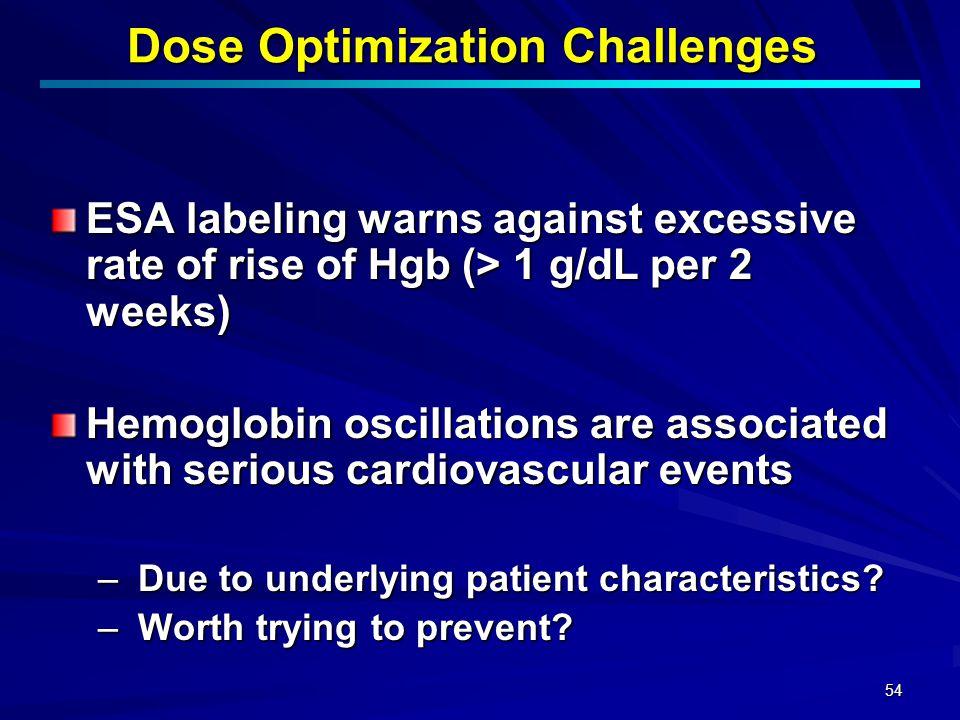 Dose Optimization Challenges