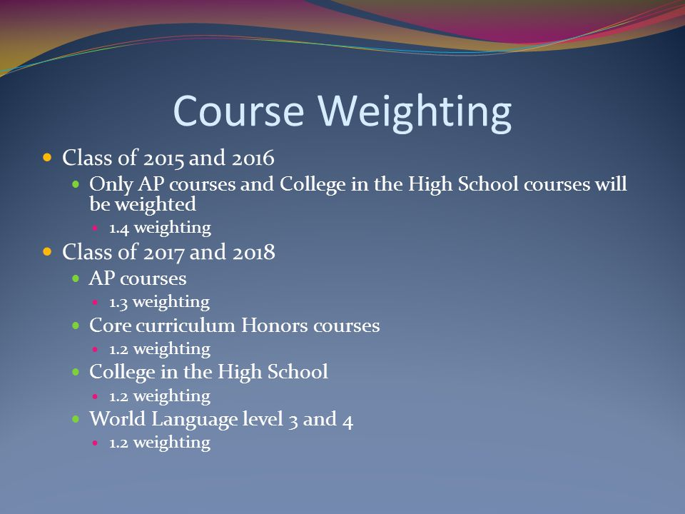 Course Weighting Class of 2015 and 2016 Class of 2017 and 2018