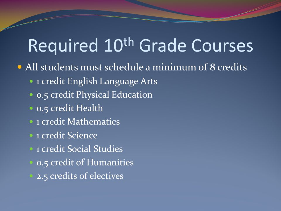 Required 10th Grade Courses