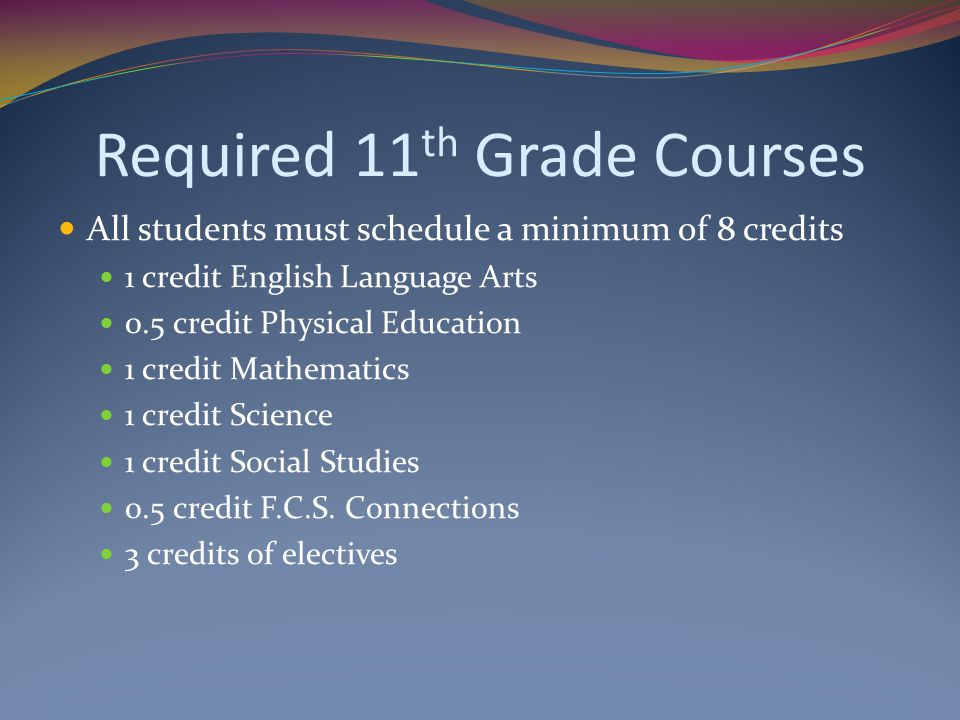 Required 11th Grade Courses