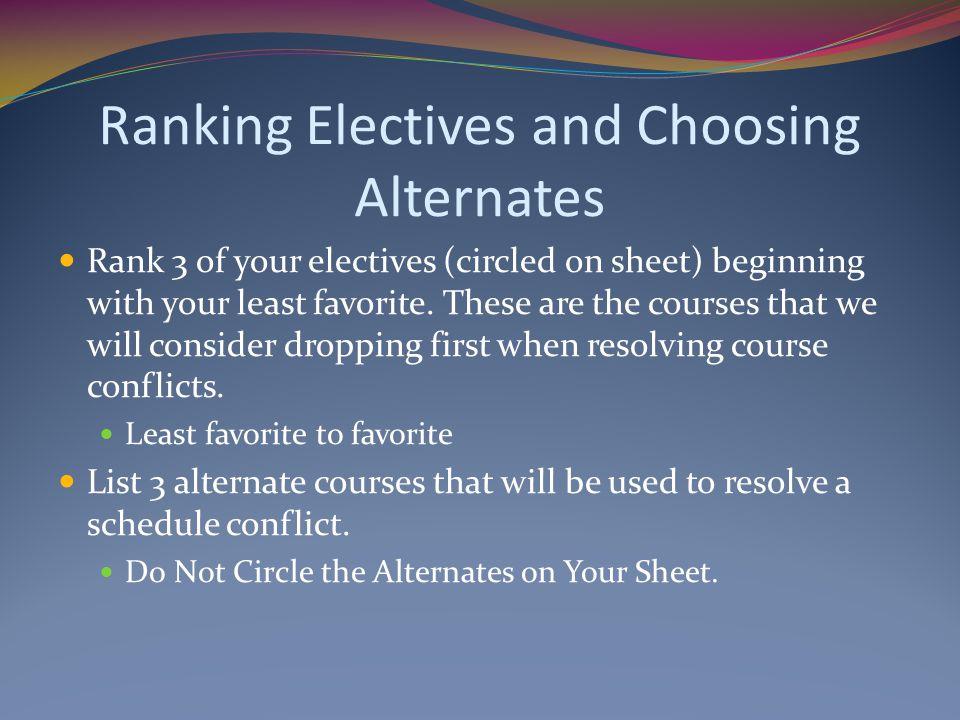 Ranking Electives and Choosing Alternates