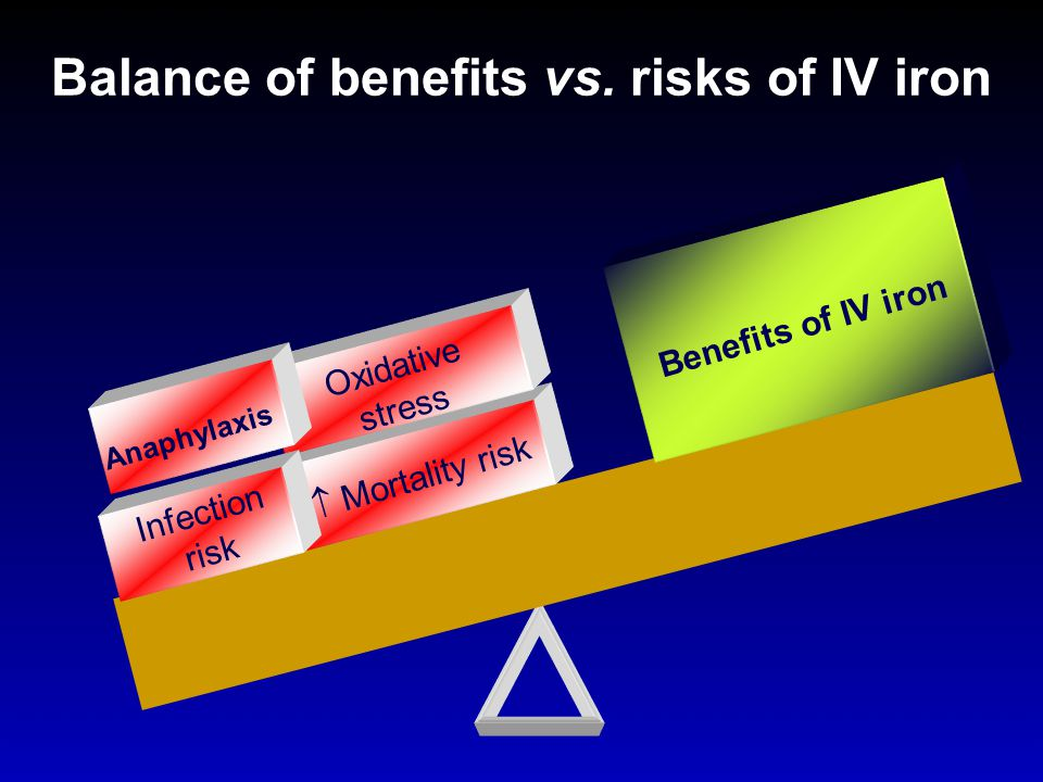 Balance of benefits vs. risks of IV iron