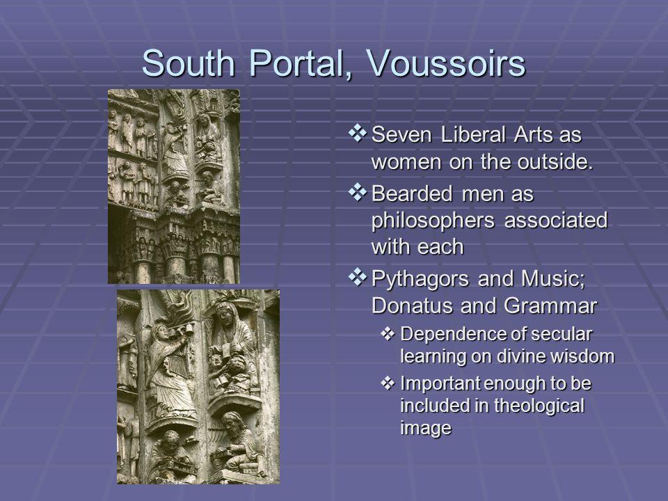 South Portal, Voussoirs