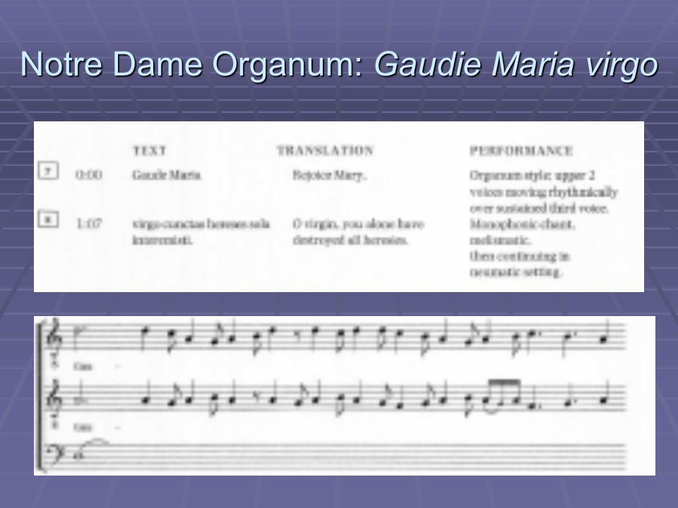 Notre Dame Organum: Gaudie Maria virgo