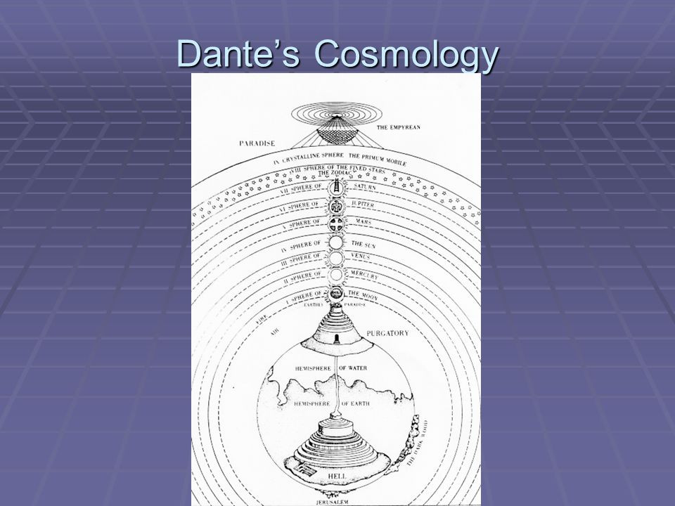 Dante's Cosmology