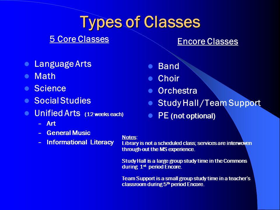 Types of Classes 5 Core Classes Encore Classes Language Arts Band Math