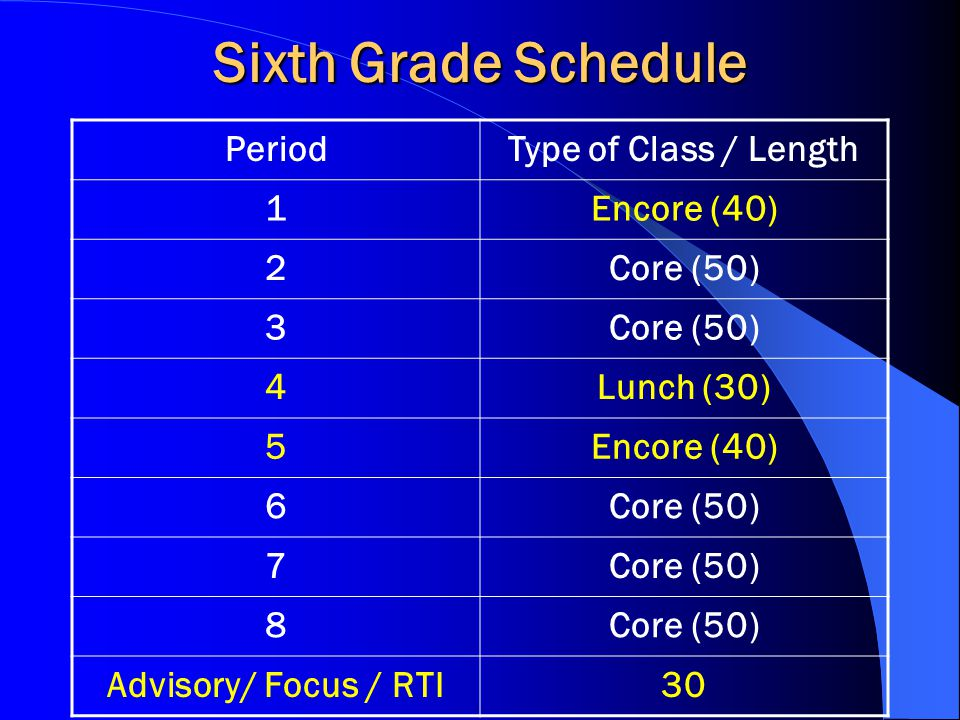 Sixth Grade Schedule Period Type of Class / Length 1 Encore (40) 2