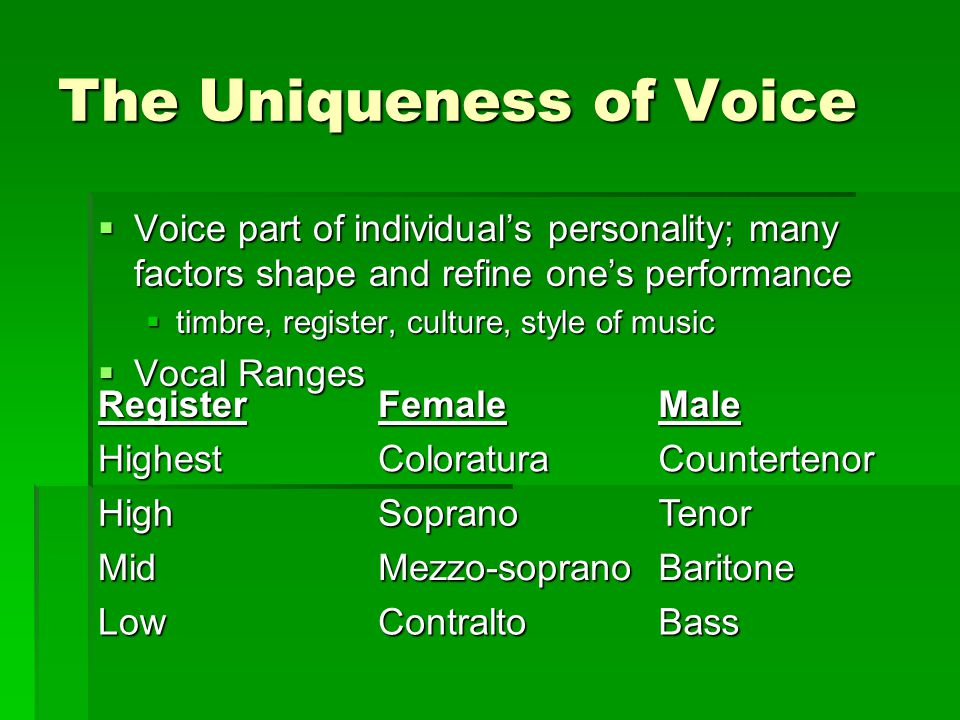 The Uniqueness of Voice