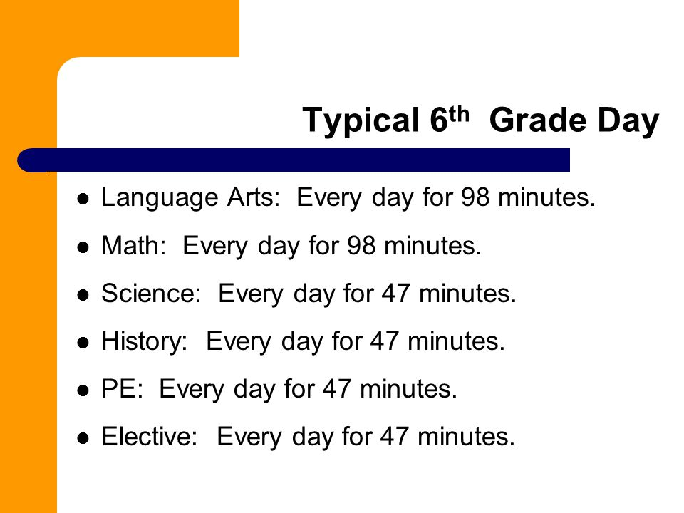 Typical 6th Grade Day Language Arts: Every day for 98 minutes.