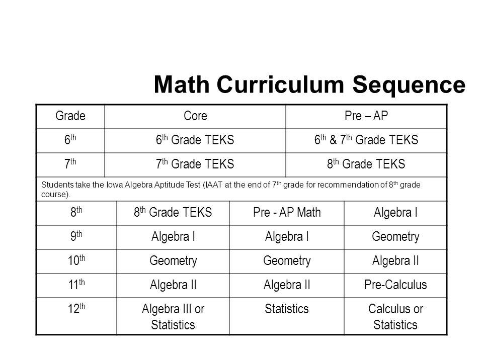 Math Curriculum Sequence