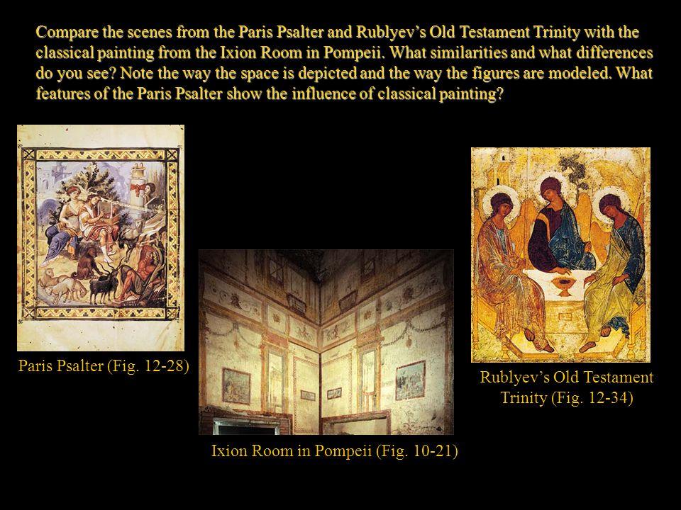 Rublyev's Old Testament