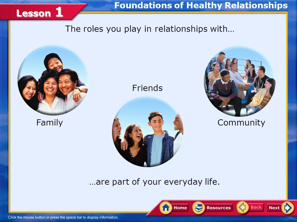 Foundations of Healthy Relationships