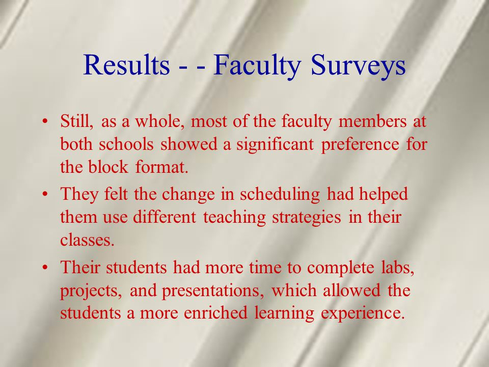 Results - - Faculty Surveys