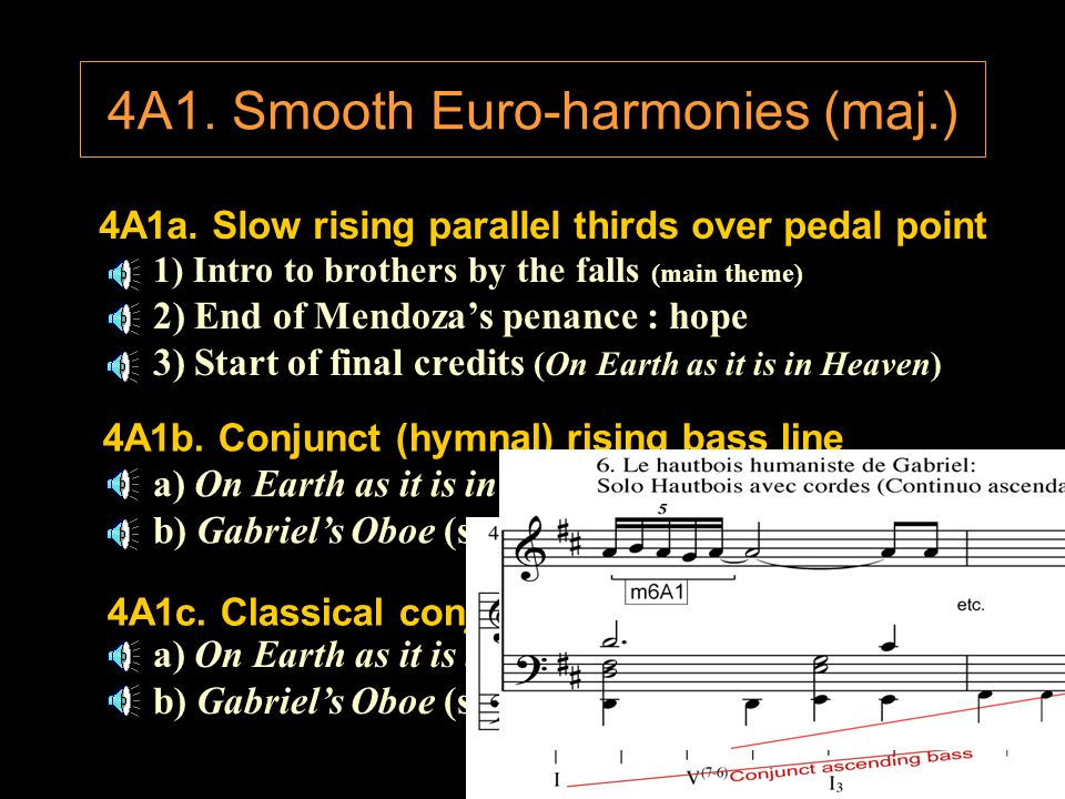 4A1. Smooth Euro-harmonies (maj.)
