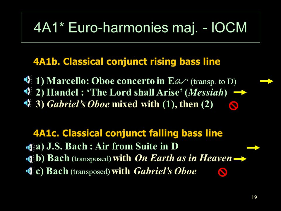 4A1* Euro-harmonies maj. - IOCM