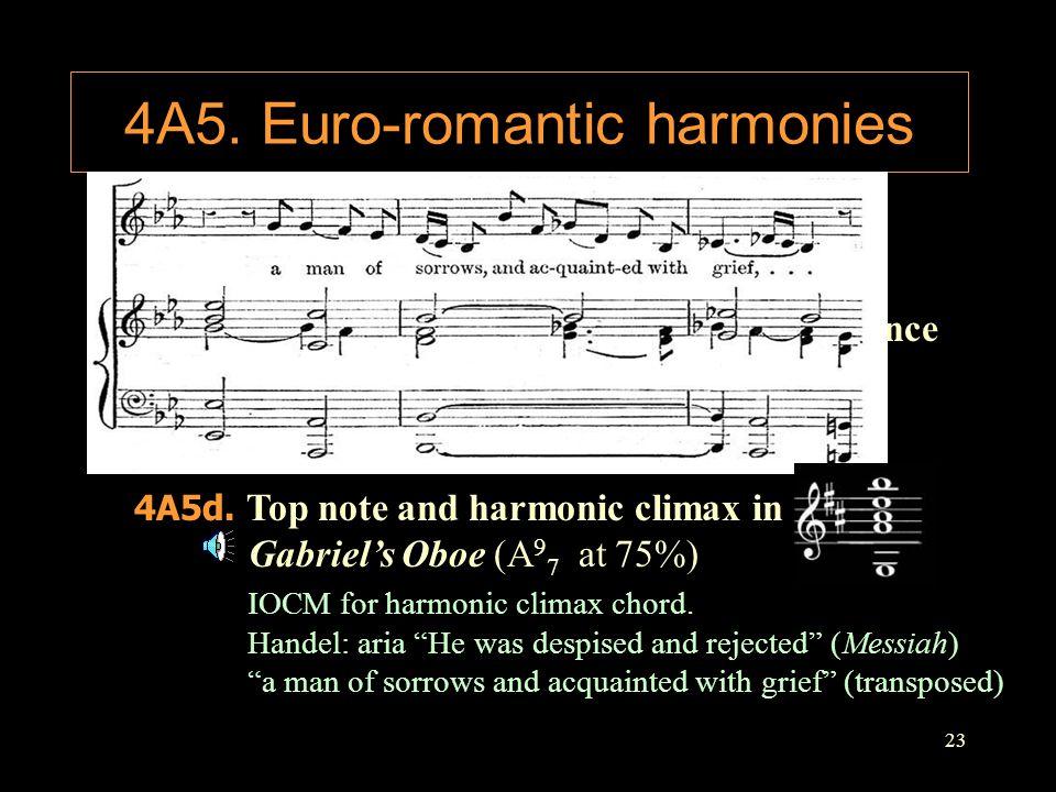 4A5. Euro-romantic harmonies