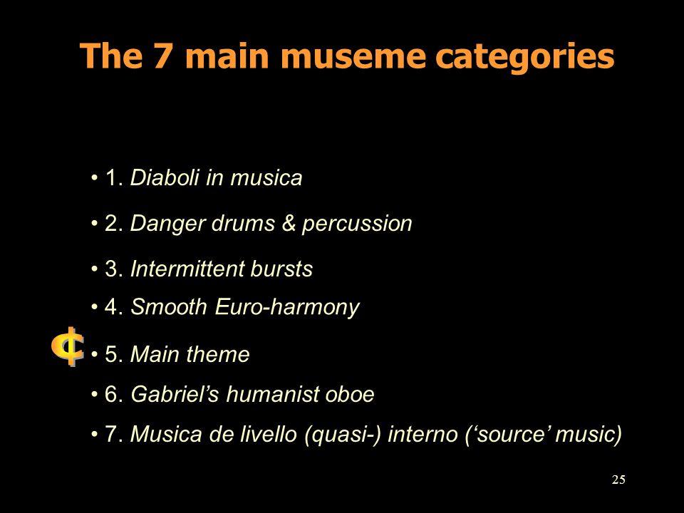 The 7 main museme categories