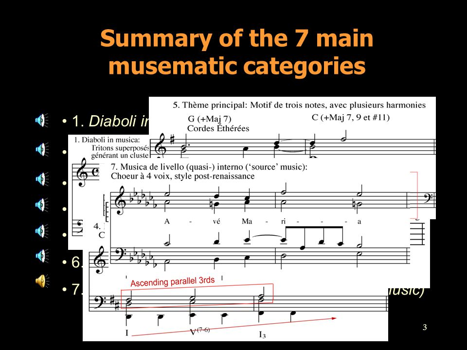 Summary of the 7 main musematic categories