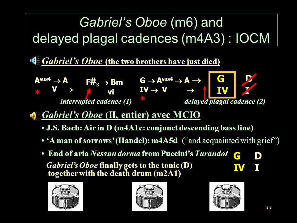 Gabriel's Oboe (m6) and delayed plagal cadences (m4A3) : IOCM