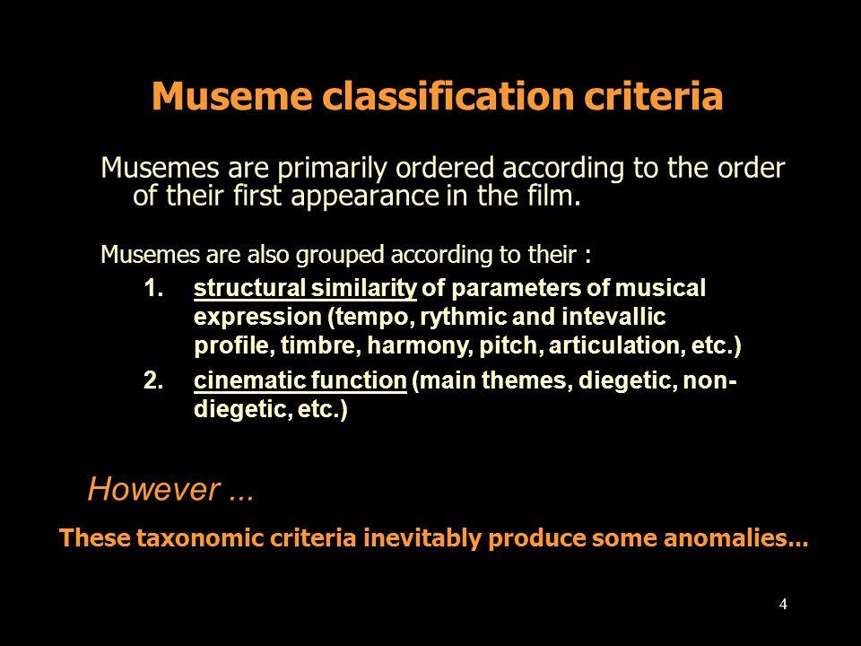 Museme classification criteria