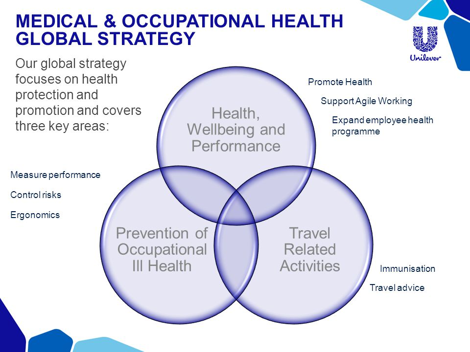 MEDICAL & OCCUPATIONAL HEALTH GLOBAL STRATEGY