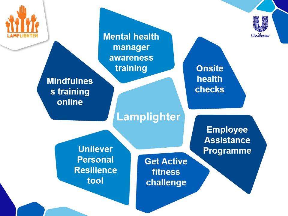 Lamplighter Mental health manager awareness training