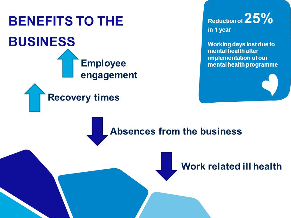 BENEFITS TO THE BUSINESS