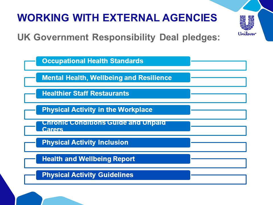 WORKING WITH EXTERNAL AGENCIES
