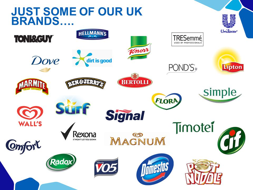 JUST SOME OF OUR UK BRANDS….