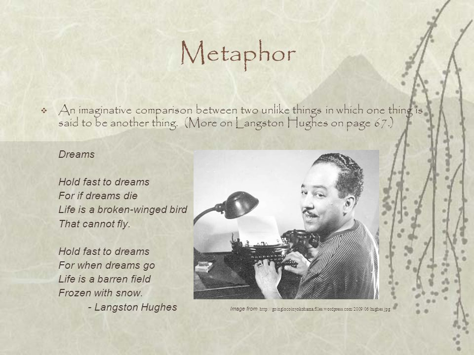 Metaphor An imaginative comparison between two unlike things in which one thing is said to be another thing. (More on Langston Hughes on page 67.)