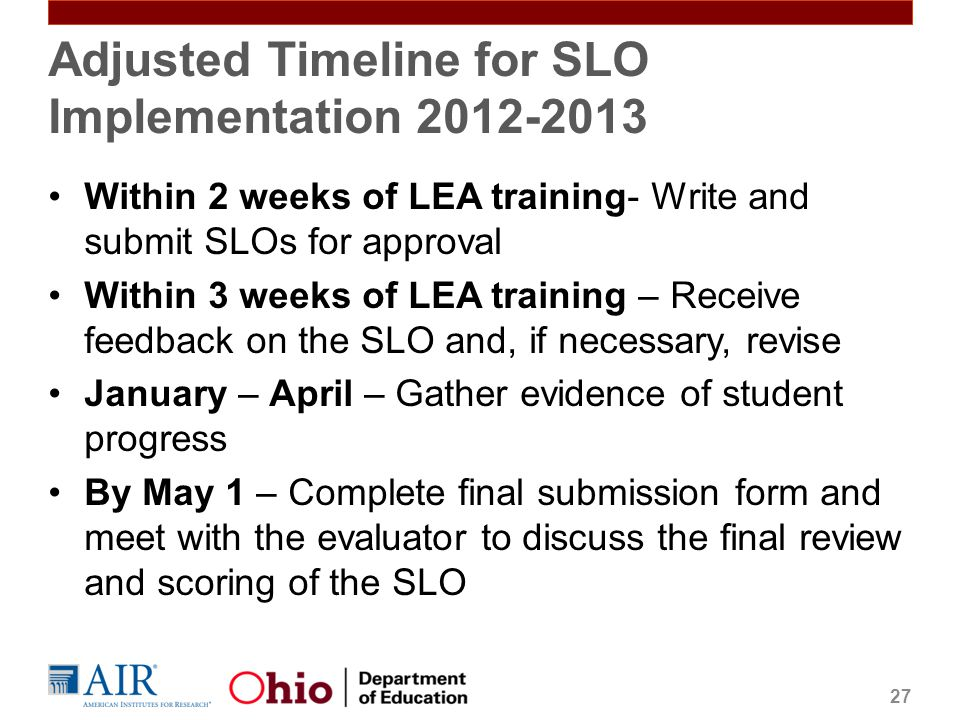 Adjusted Timeline for SLO Implementation 2012-2013