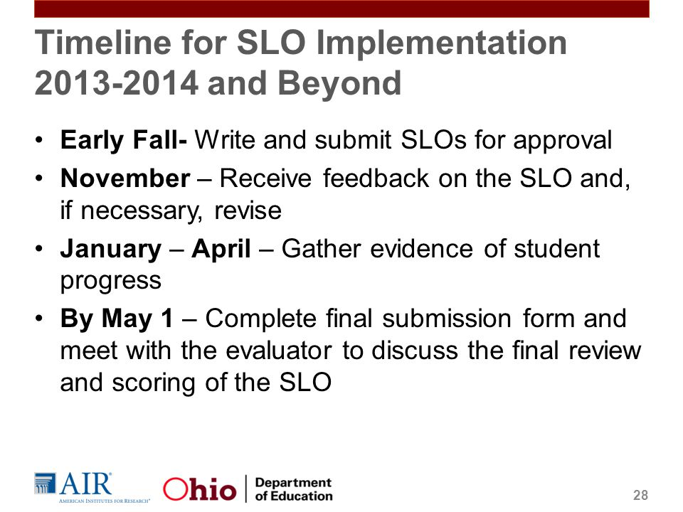 Timeline for SLO Implementation 2013-2014 and Beyond