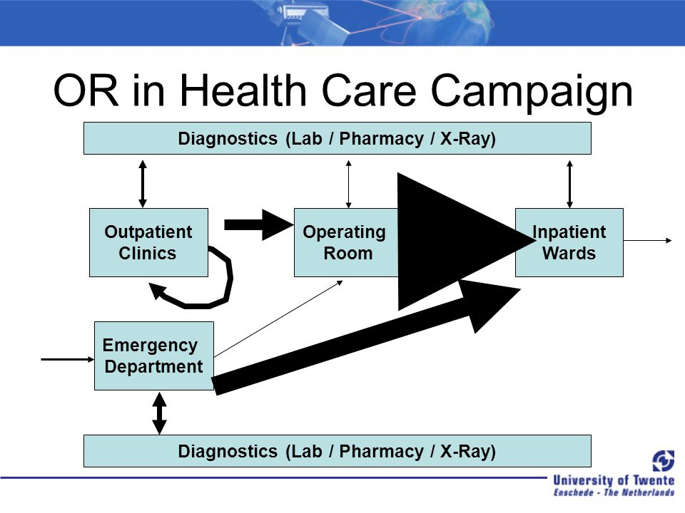 OR in Health Care Campaign