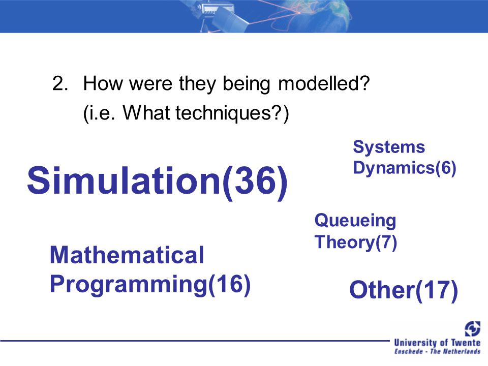 Simulation(36) Other(17) Mathematical Programming(16)