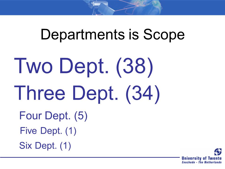 Two Dept. (38) Three Dept. (34) Departments is Scope Four Dept. (5)
