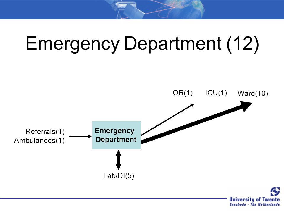 Emergency Department (12)